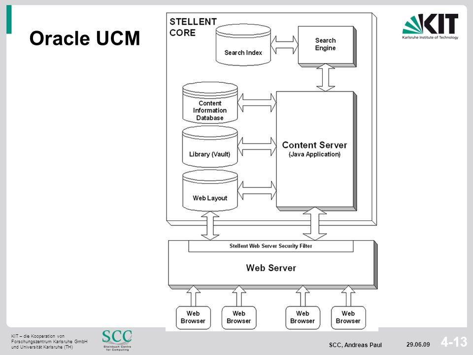 Oracle UCM SCC, Andreas Paul