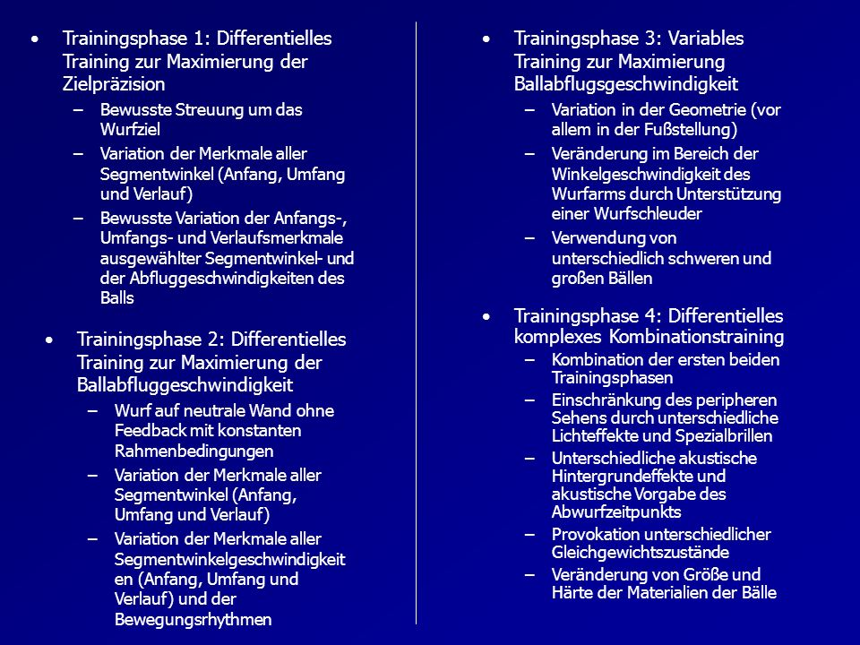 Trainingsphase 4: Differentielles komplexes Kombinationstraining