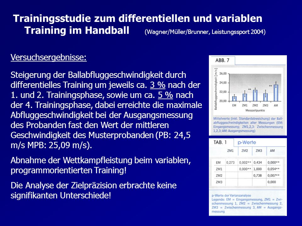 Trainingsstudie zum differentiellen und variablen Training im Handball (Wagner/Müller/Brunner, Leistungssport 2004)
