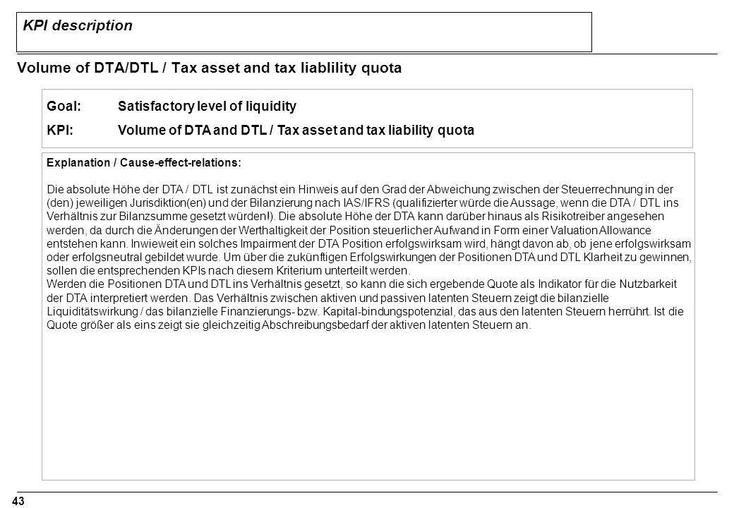 Volume of DTA/DTL / Tax asset and tax liablility quota
