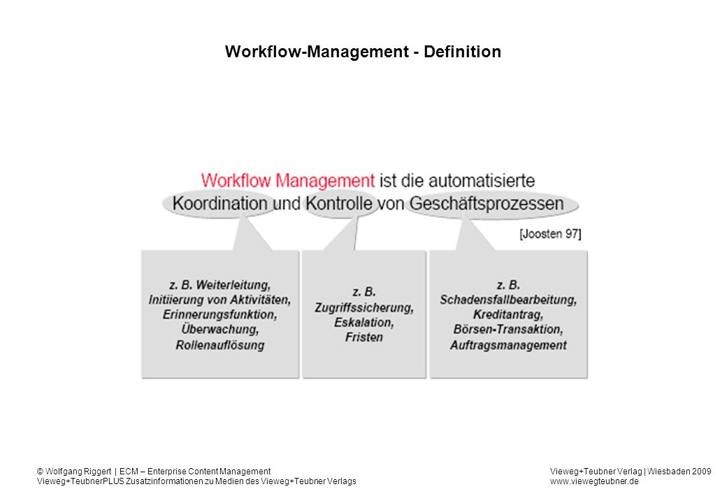 Workflow-Management - Definition