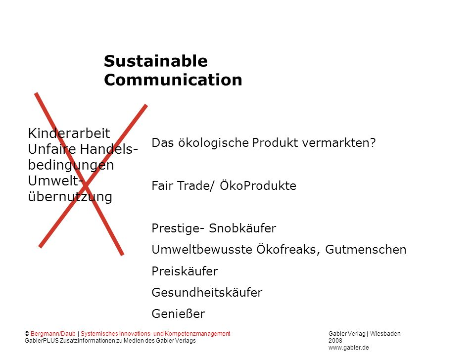 Sustainable Communication Kinderarbeit Unfaire Handels- bedingungen