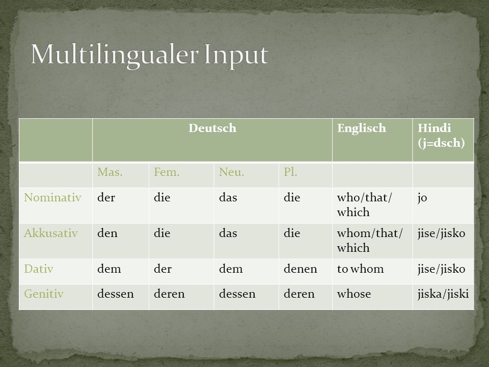 Multilingualer Input Deutsch Englisch Hindi (j=dsch) Mas. Fem. Neu.