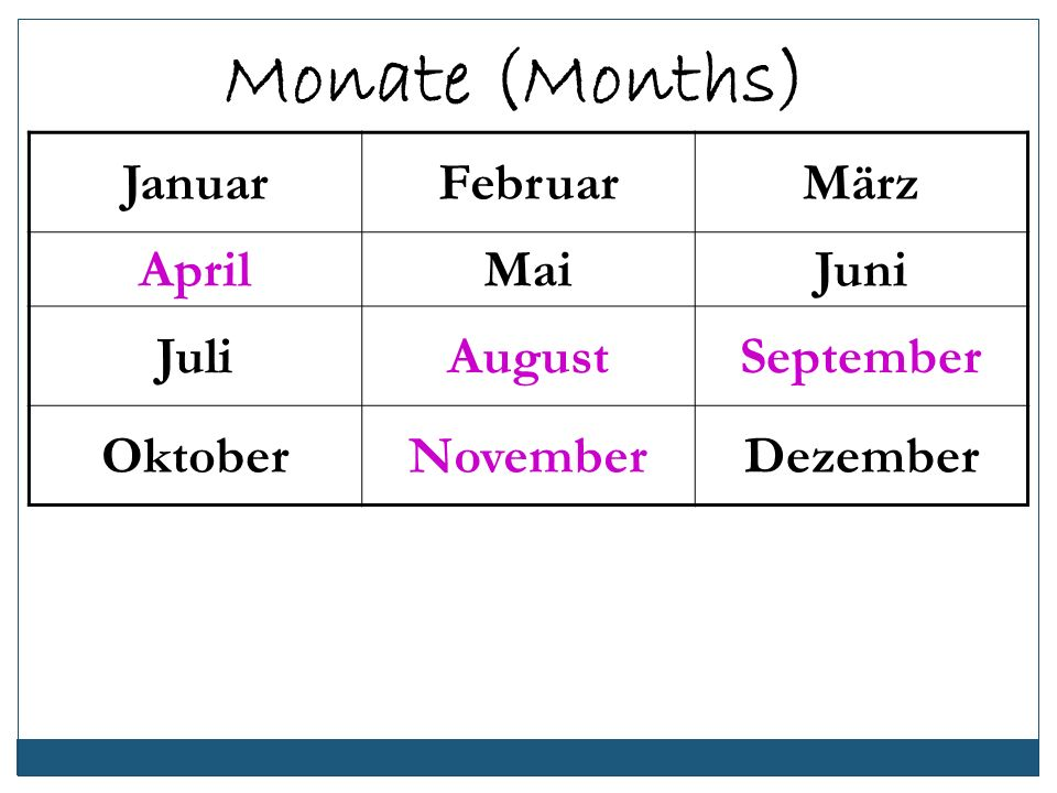 Monate (Months) Januar Februar März April Mai Juni Juli August