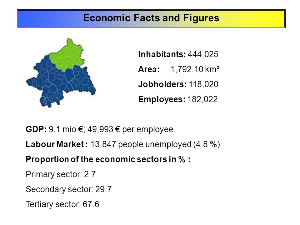 Economic Facts and Figures