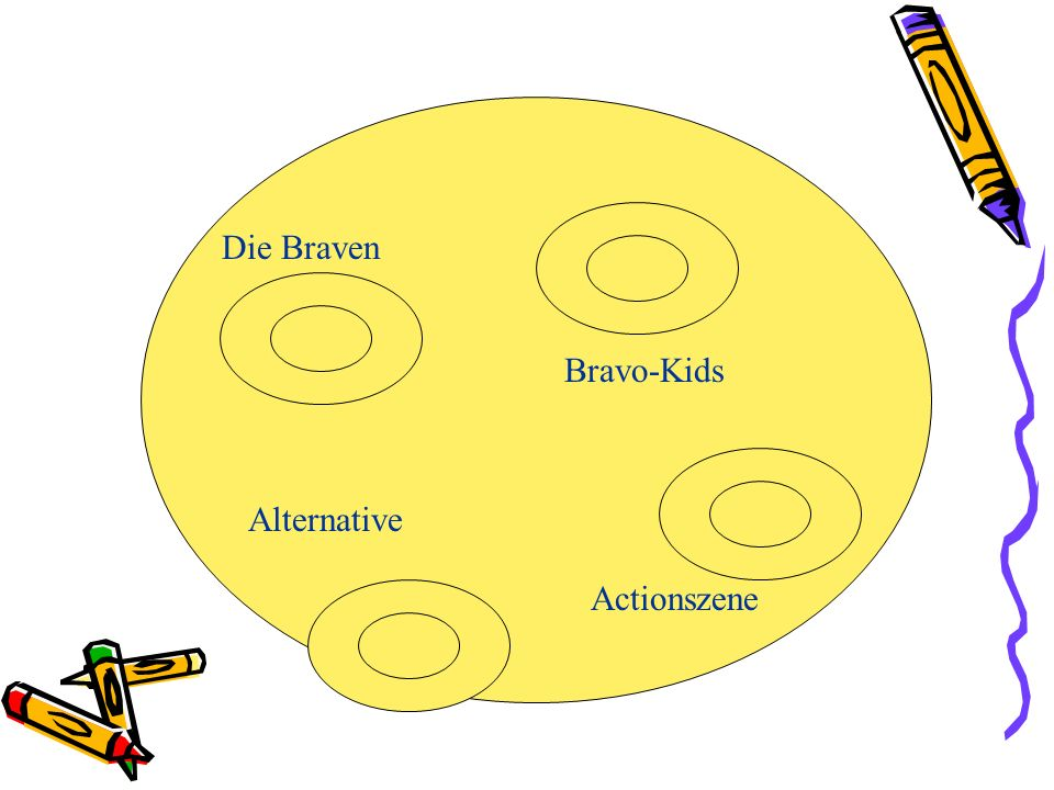 Die Braven Alternative Actionszene Bravo-Kids