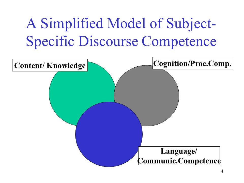 A Simplified Model of Subject-Specific Discourse Competence