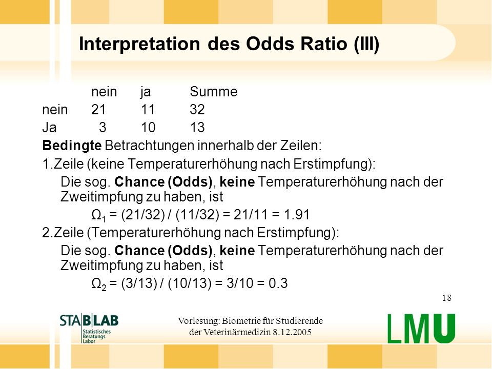 Interpretation des Odds Ratio (III)