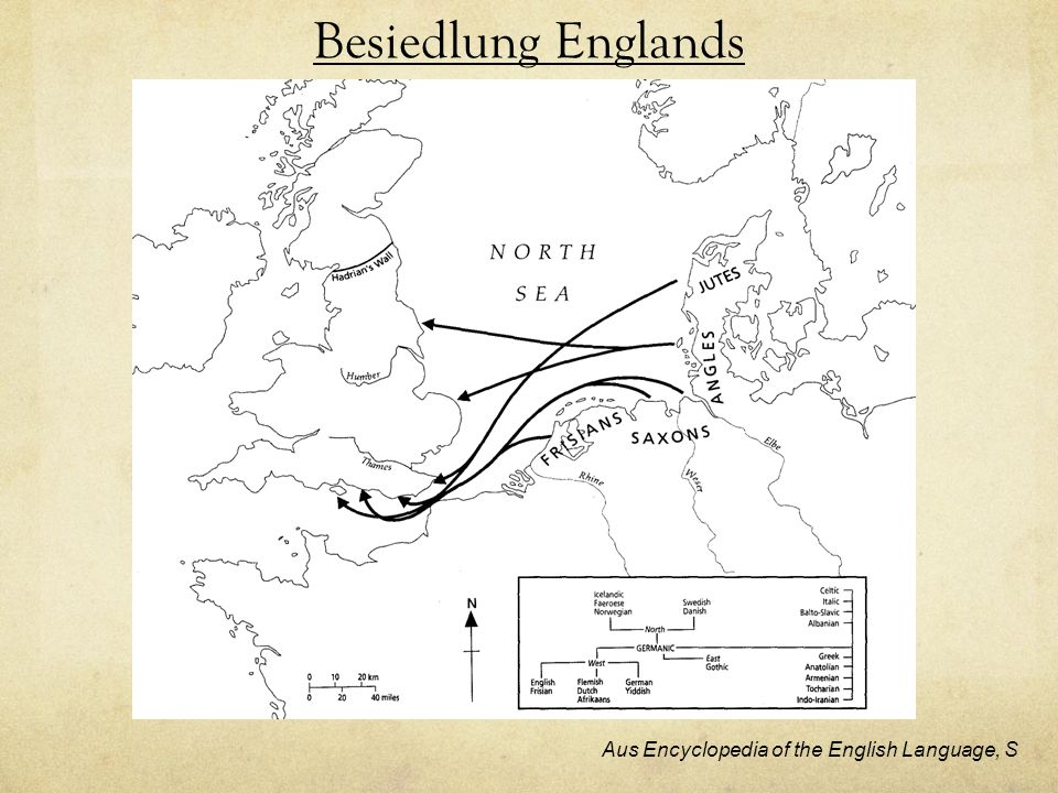 Besiedlung Englands Aus Encyclopedia of the English Language, S