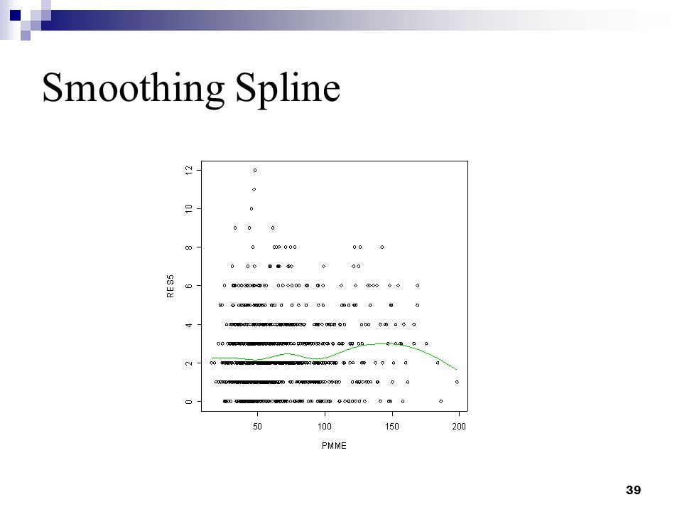 Smoothing Spline