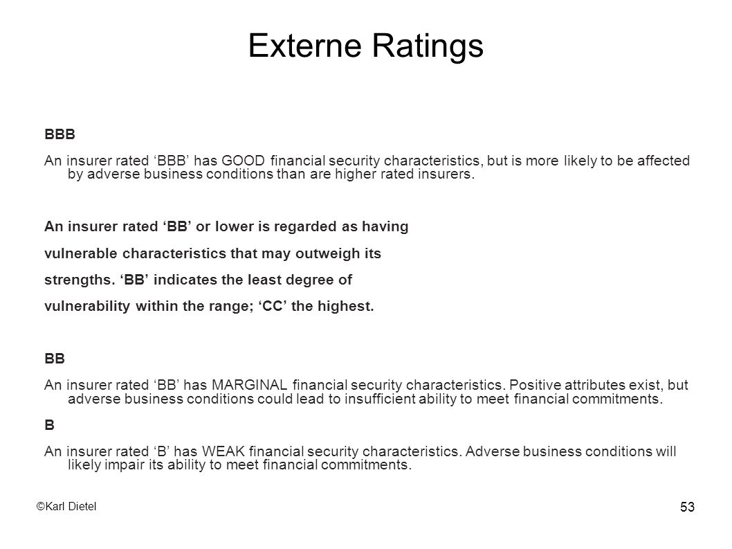 Externe Ratings BBB.