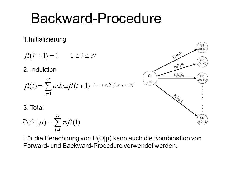 Backward-Procedure 1.Initialisierung 2. Induktion 3. Total