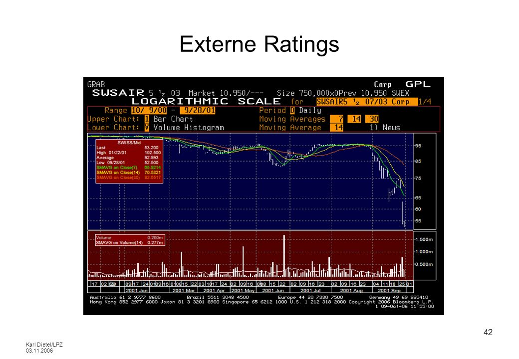 Externe Ratings Karl Dietel/LPZ