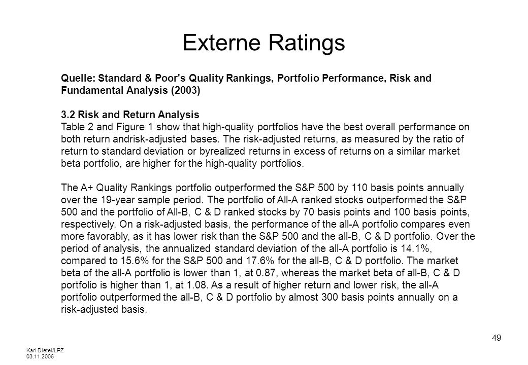 Externe Ratings Quelle: Standard & Poor s Quality Rankings, Portfolio Performance, Risk and Fundamental Analysis (2003)