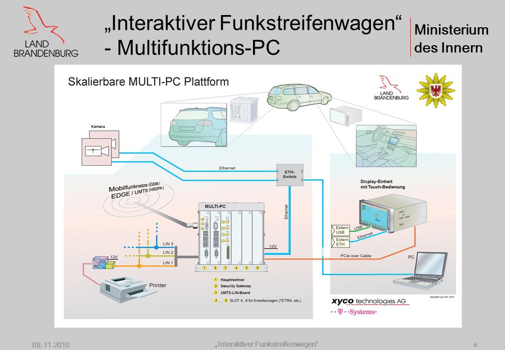 """Interaktiver Funkstreifenwagen - Multifunktions-PC"
