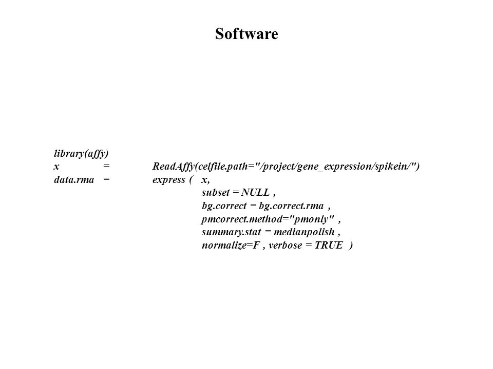 Software library(affy)