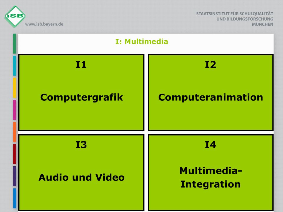 I4 Multimedia- Integration