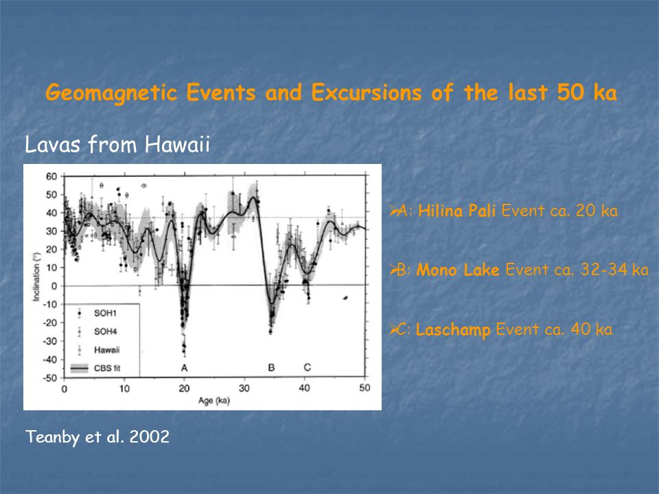 Geomagnetic Events and Excursions of the last 50 ka
