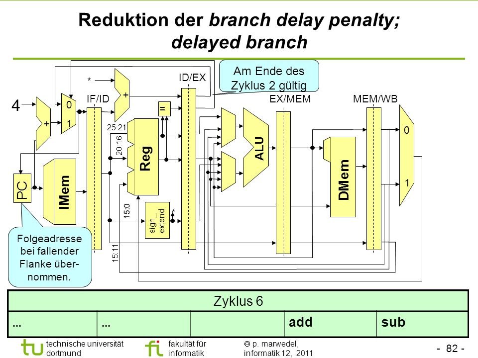 Reduktion der branch delay penalty; delayed branch