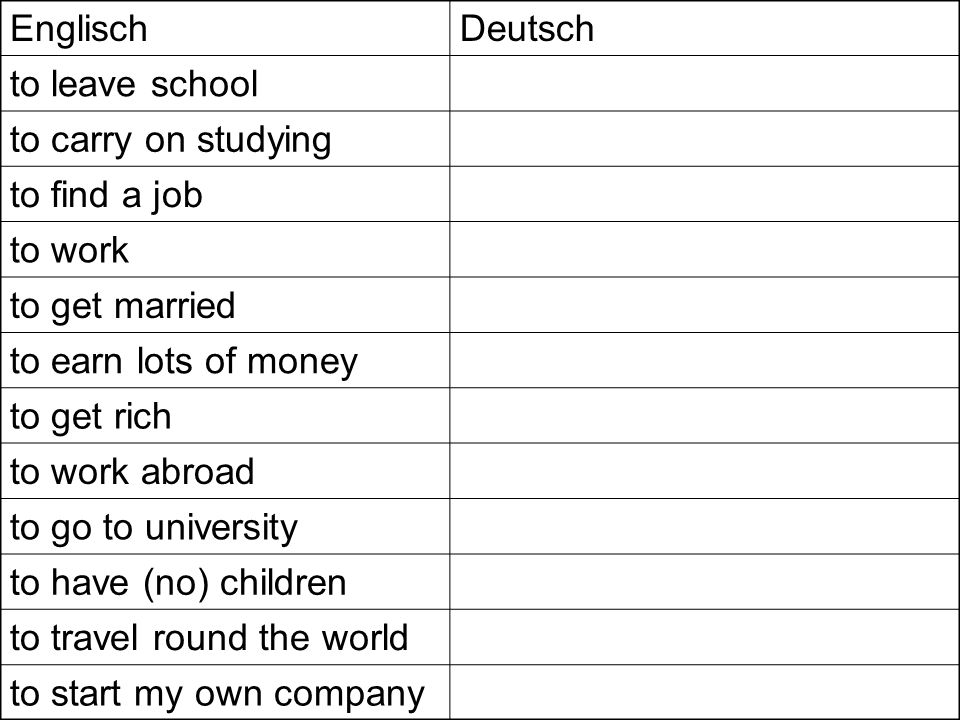 Englisch Deutsch. to leave school. to carry on studying. to find a job. to work. to get married.