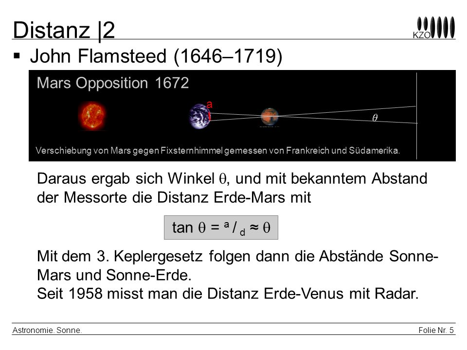 Distanz |2 John Flamsteed (1646–1719) Mars Opposition 1672