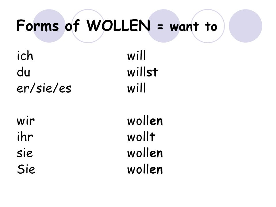 Forms of WOLLEN = want to