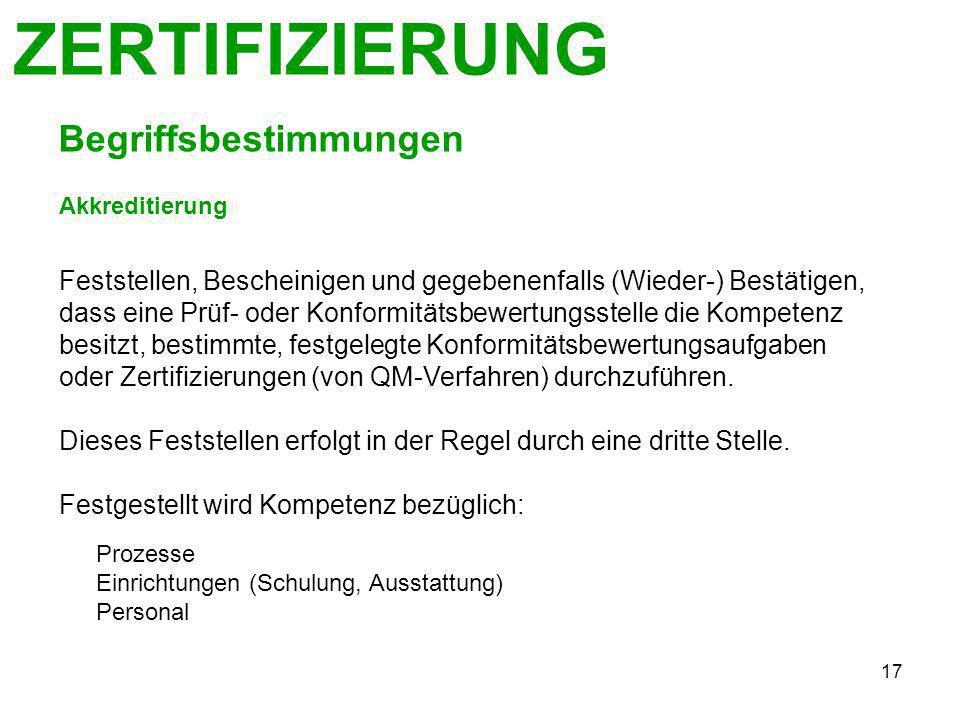 Geschichte, Aufbau, Audits und Zertifizierung - ppt video online ...