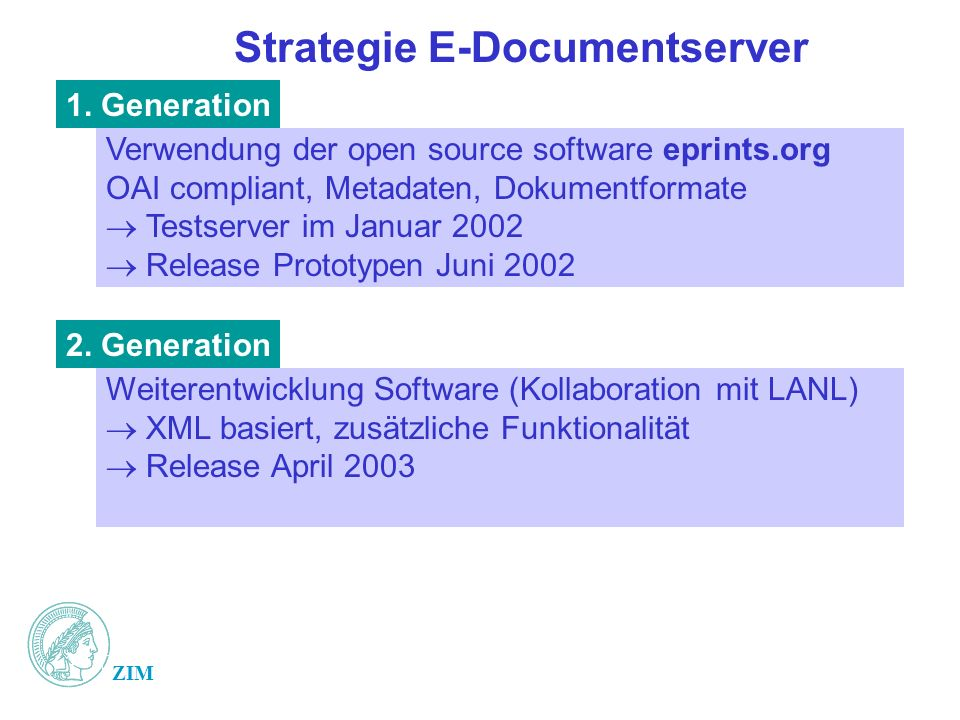 Strategie E-Documentserver