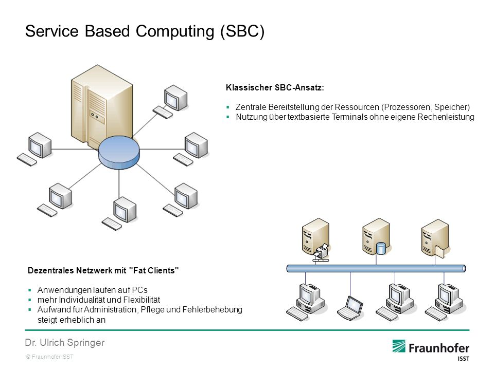 Service Based Computing (SBC)
