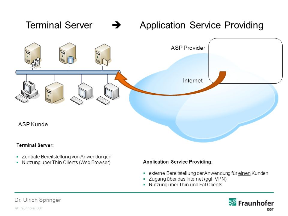 Terminal Server  Application Service Providing