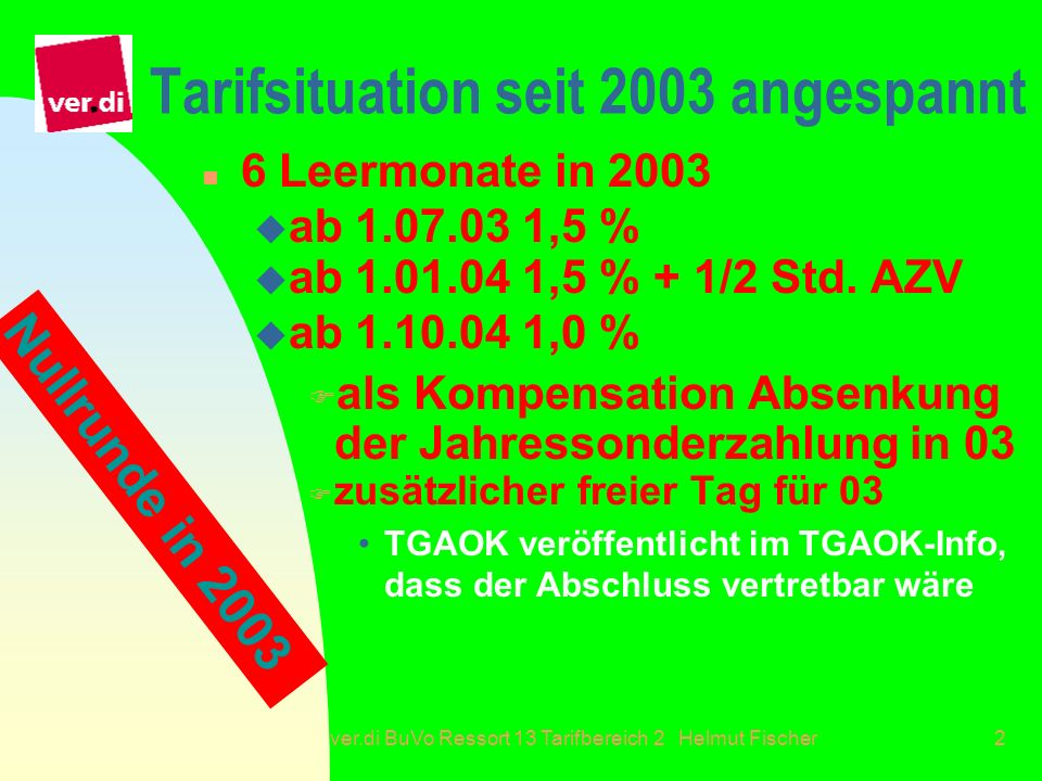 Tarifsituation seit 2003 angespannt