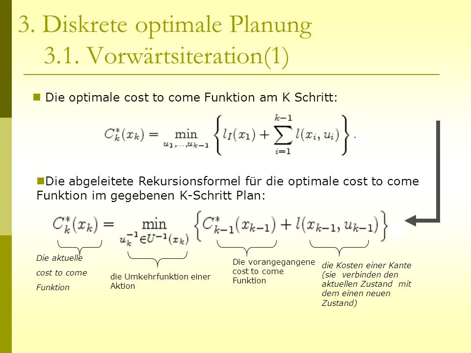3. Diskrete optimale Planung 3.1. Vorwärtsiteration(1)