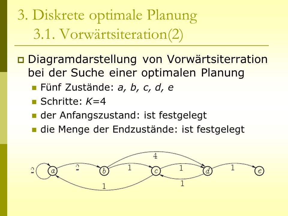 3. Diskrete optimale Planung 3.1. Vorwärtsiteration(2)