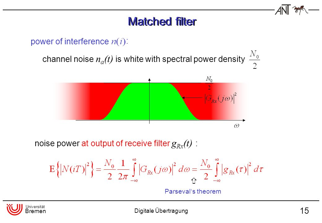 Matched filter power of interference :