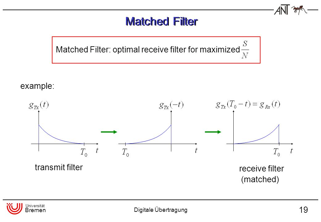 Matched Filter Matched Filter: optimal receive filter for maximized
