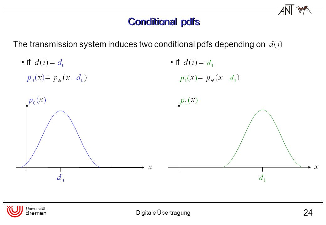 Conditional pdfs The transmission system induces two conditional pdfs depending on.