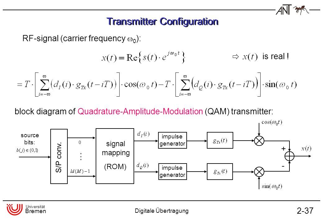 Transmitter Configuration