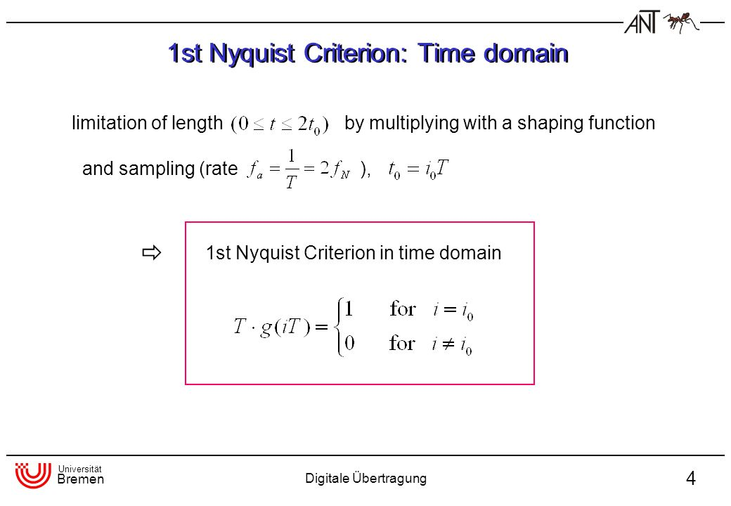 1st Nyquist Criterion: Time domain