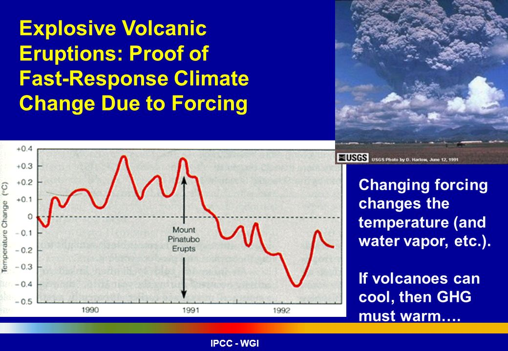 Fast-Response Climate Change Due to Forcing