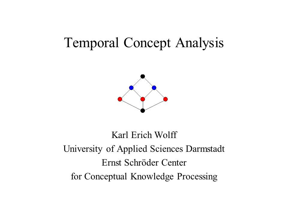 Temporal Concept Analysis