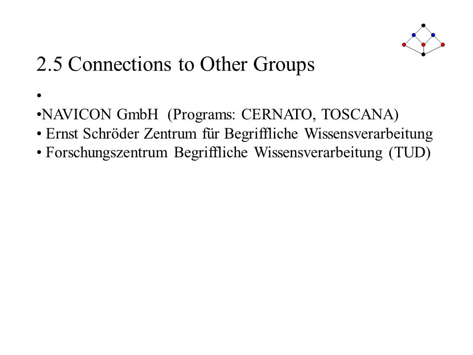 2.5 Connections to Other Groups