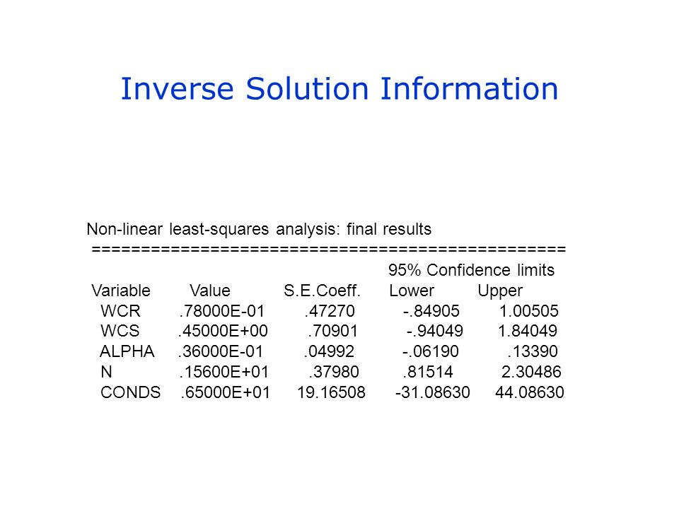 Inverse Solution Information