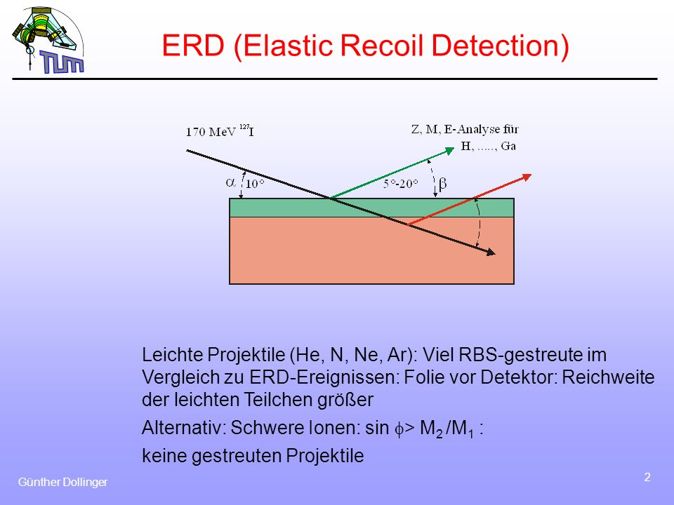 ERD (Elastic Recoil Detection)