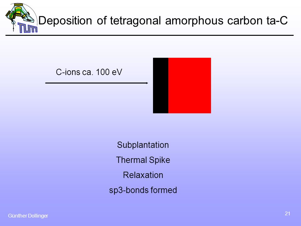 Deposition of tetragonal amorphous carbon ta-C