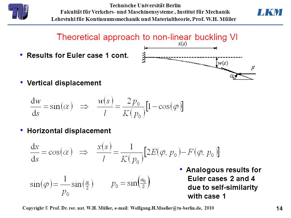 Theoretical approach to non-linear buckling VI
