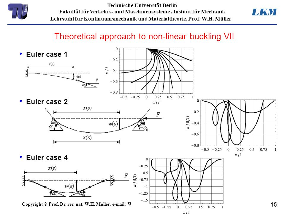 Theoretical approach to non-linear buckling VII