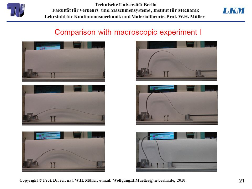 Comparison with macroscopic experiment I