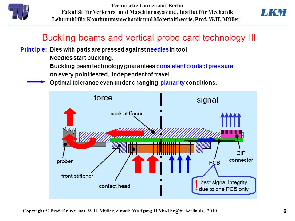 Buckling beams and vertical probe card technology III