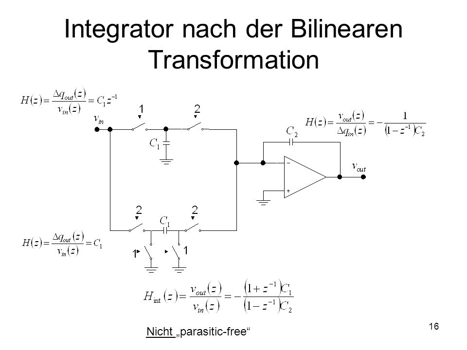 Integrator nach der Bilinearen Transformation