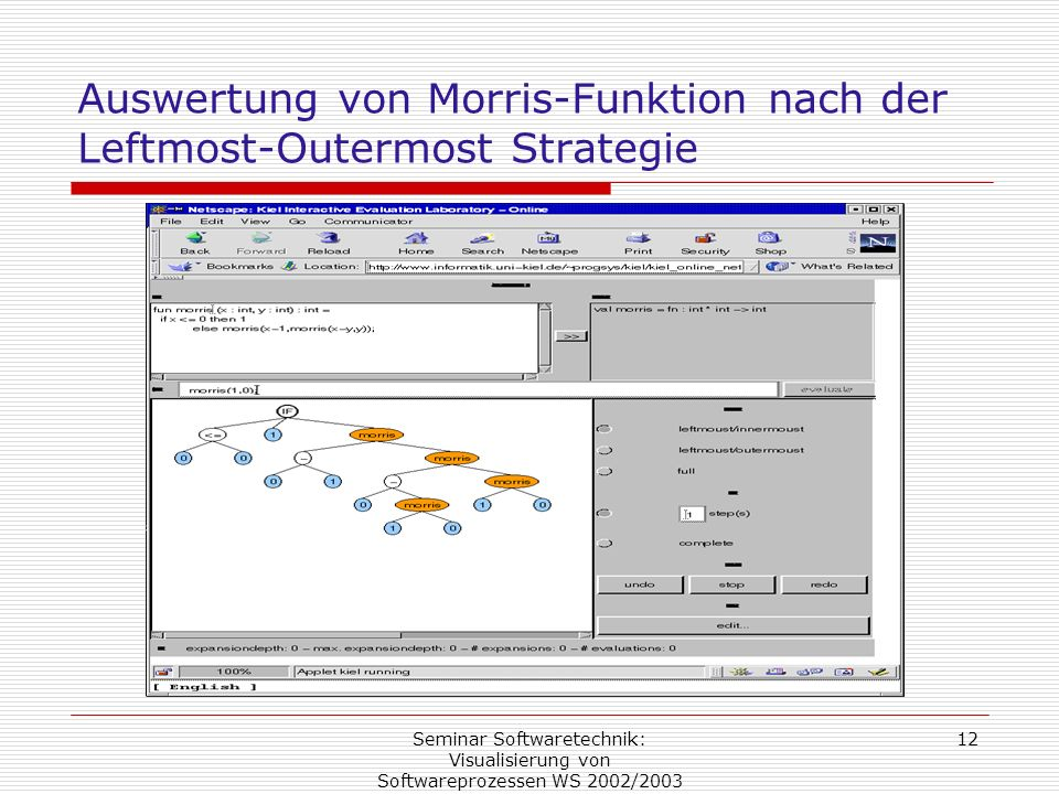 Auswertung von Morris-Funktion nach der Leftmost-Outermost Strategie